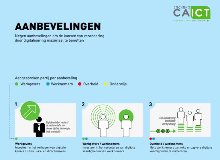 Lees nu de samenvatting vervolgonderzoek arbeidsmarkt ICT met topsectoren